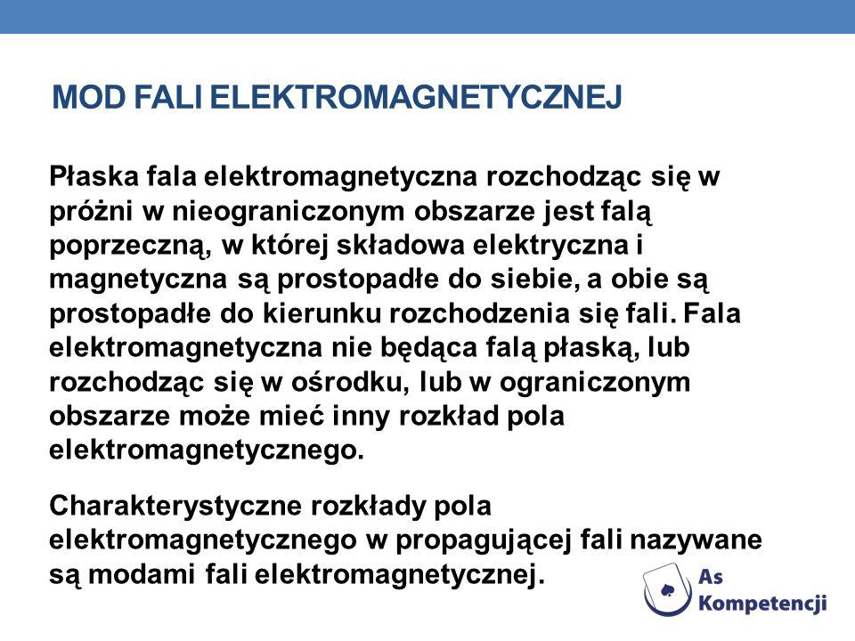 Mod fali elektromagnetycznej