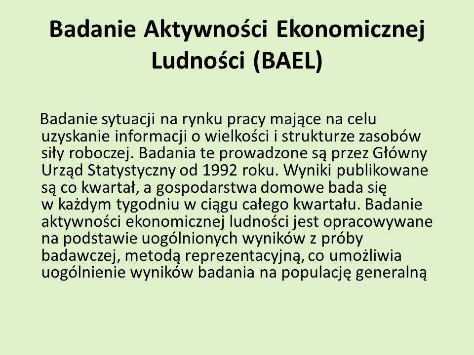 Badanie Aktywności Ekonomicznej Ludności (BAEL)