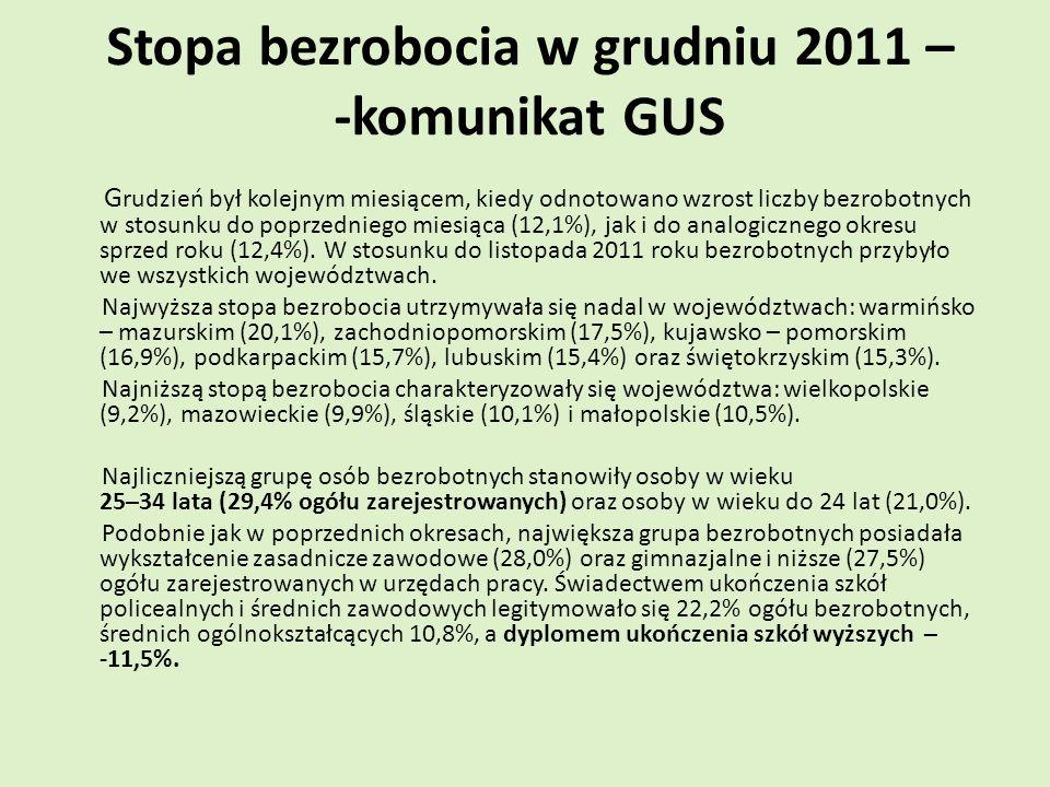 Stopa bezrobocia w grudniu 2011 – -komunikat GUS