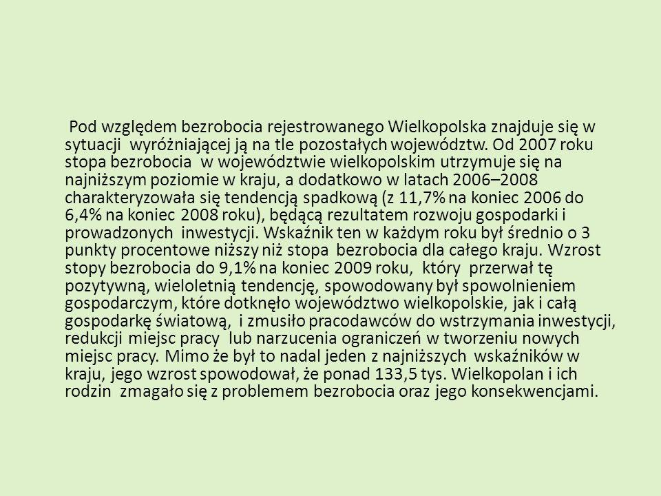 Pod względem bezrobocia rejestrowanego Wielkopolska znajduje się w sytuacji wyróżniającej ją na tle pozostałych województw.
