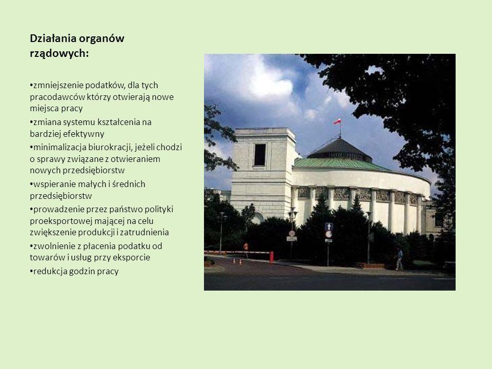 Działania organów rządowych: