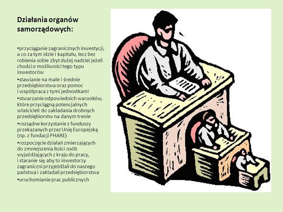 Działania organów samorządowych: