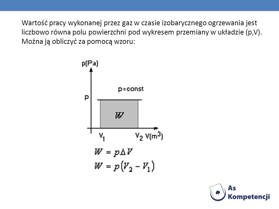 Wartość pracy wykonanej przez gaz w czasie izobarycznego ogrzewania jest liczbowo równa polu powierzchni pod wykresem przemiany w układzie (p,V).