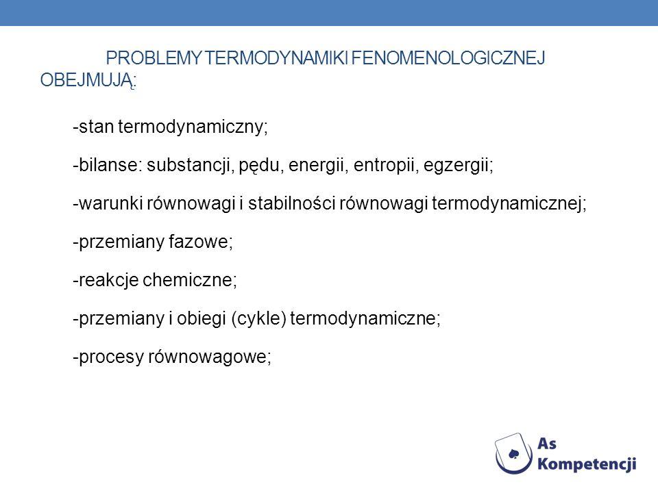 Problemy termodynamiki fenomenologicznej obejmują: