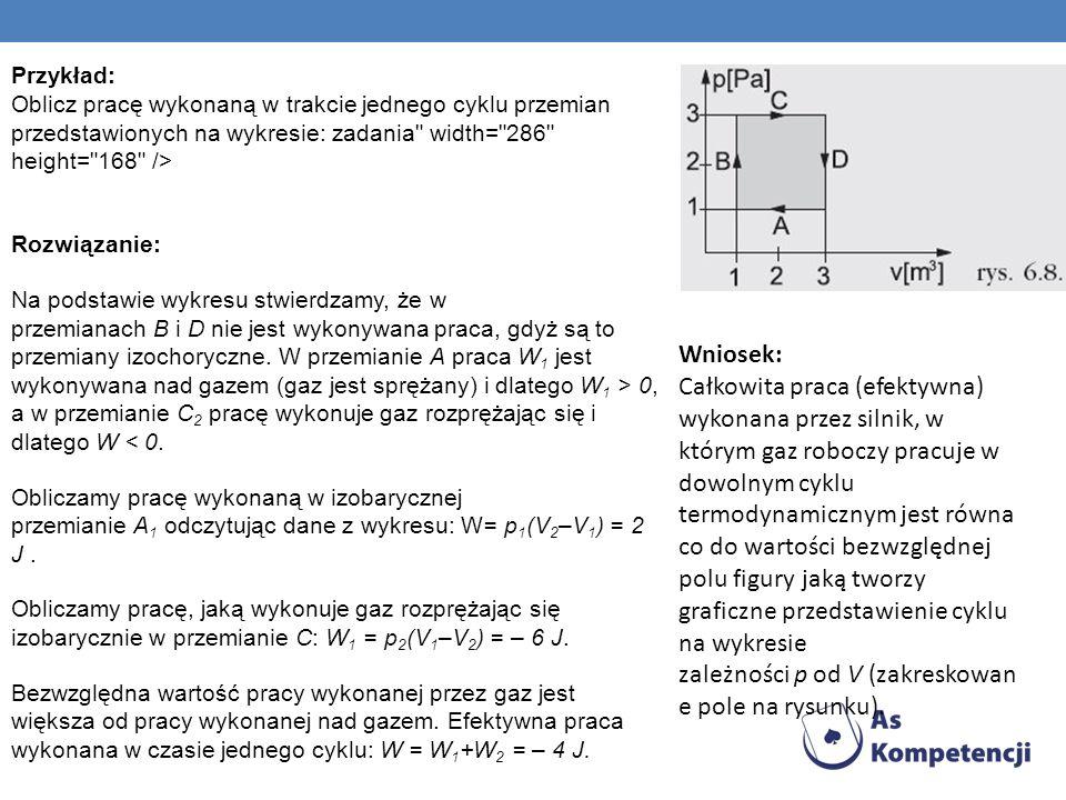 Przykład: Oblicz pracę wykonaną w trakcie jednego cyklu przemian przedstawionych na wykresie: zadania width= 286 height= 168 /> Rozwiązanie: Na podstawie wykresu stwierdzamy, że w przemianach B i D nie jest wykonywana praca, gdyż są to przemiany izochoryczne. W przemianie A praca W1 jest wykonywana nad gazem (gaz jest sprężany) i dlatego W1 > 0, a w przemianie C2 pracę wykonuje gaz rozprężając się i dlatego W < 0. Obliczamy pracę wykonaną w izobarycznej przemianie A1 odczytując dane z wykresu: W= p1(V2–V1) = 2 J . Obliczamy pracę, jaką wykonuje gaz rozprężając się izobarycznie w przemianie C: W1 = p2(V1–V2) = – 6 J. Bezwzględna wartość pracy wykonanej przez gaz jest większa od pracy wykonanej nad gazem. Efektywna praca wykonana w czasie jednego cyklu: W = W1+W2 = – 4 J.