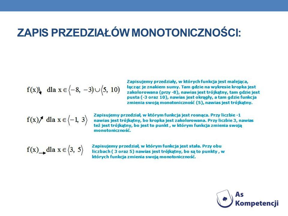Zapis przedziałów monotoniczności: