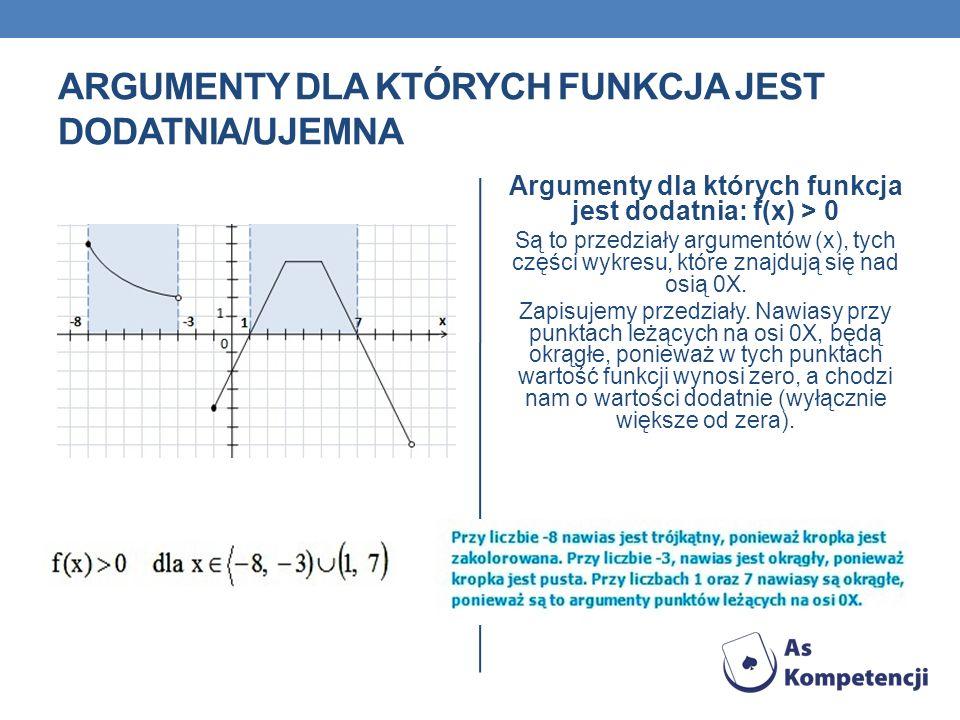 Argumenty dla których funkcja jest dodatnia/ujemna