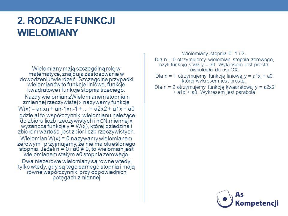 2. Rodzaje funkcji Wielomiany