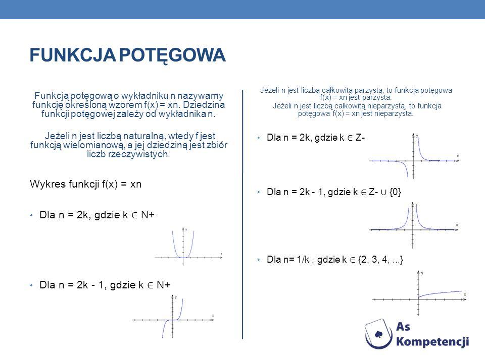 Funkcja potęgowa Wykres funkcji f(x) = xn Dla n = 2k, gdzie k ∈ N+
