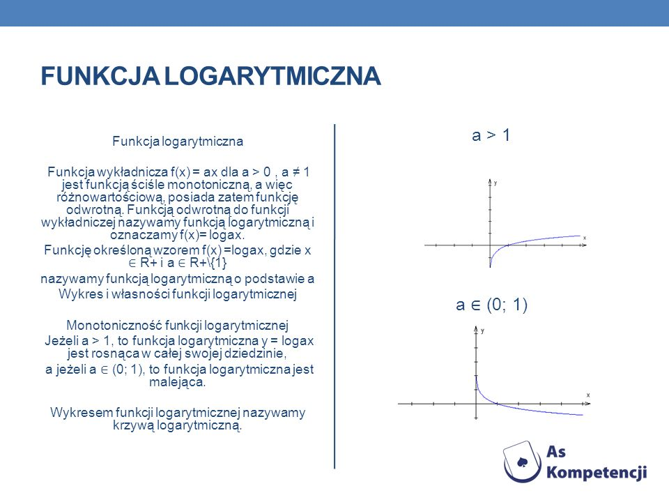 Funkcja logarytmiczna