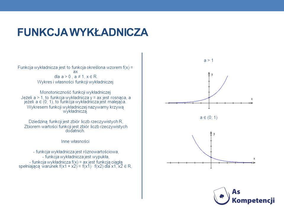 Funkcja wykładnicza a > 1