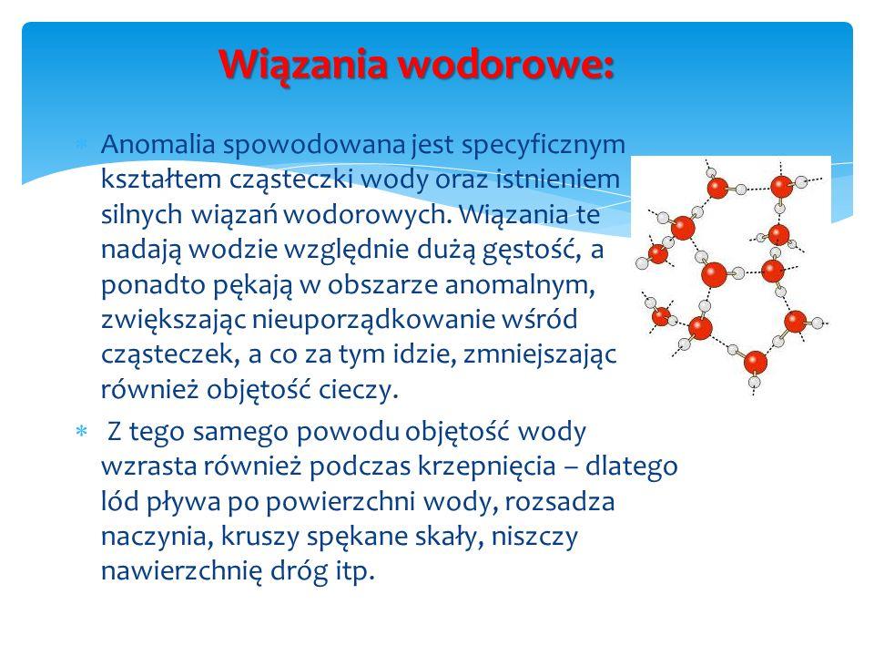 Wiązania wodorowe: