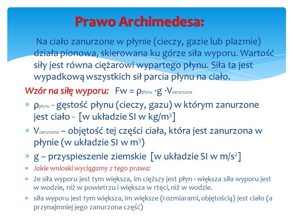 Prawo Archimedesa: