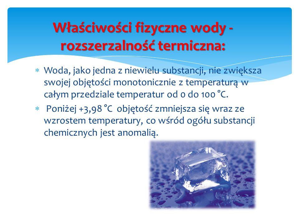 Właściwości fizyczne wody - rozszerzalność termiczna: