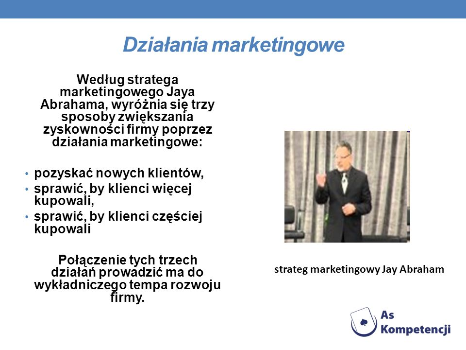 Działania marketingowe