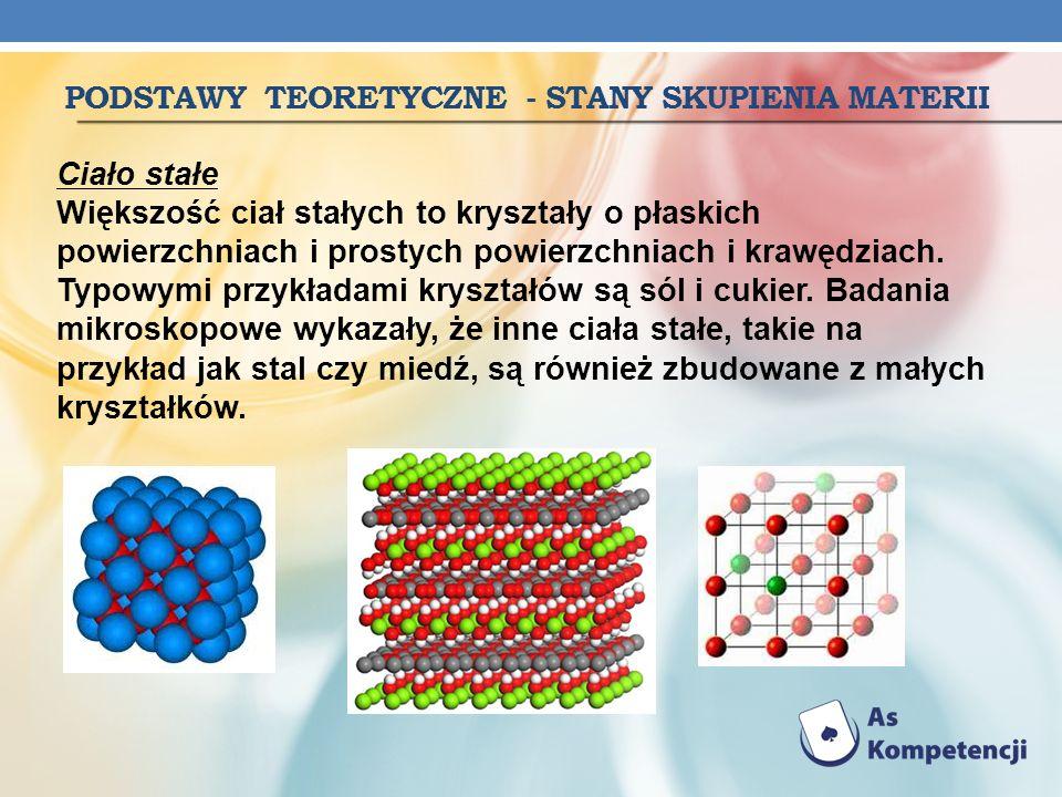 podstawy Teoretyczne - stany skupienia materii