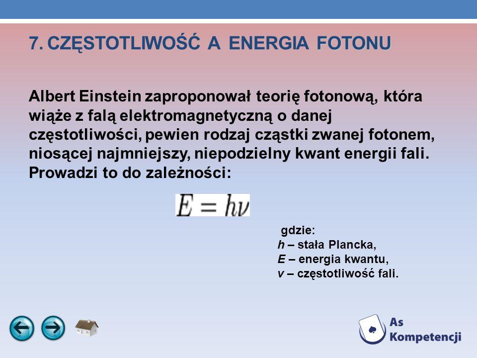 7. CZĘSTOTLIWOŚĆ A ENERGIA FOTONU