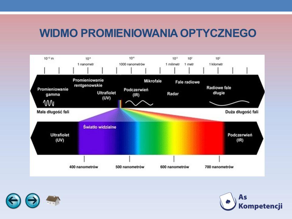 Widmo promieniowania optycznego