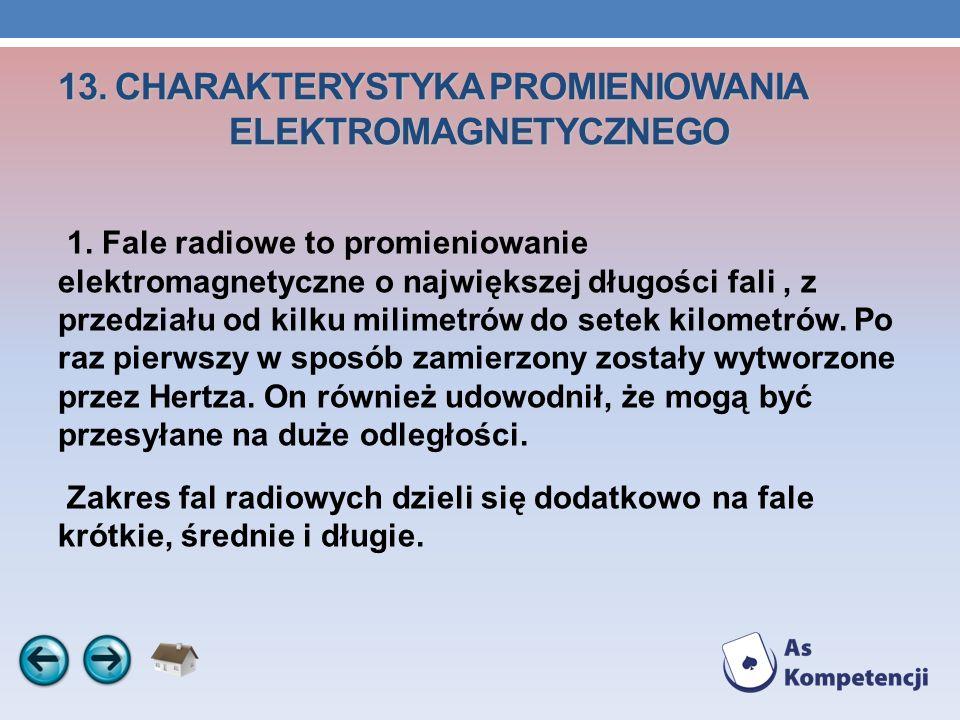 13. CHARAKTERYSTYKA PROMIENIOWANIA ELEKTROMAGNETYCZNEGO
