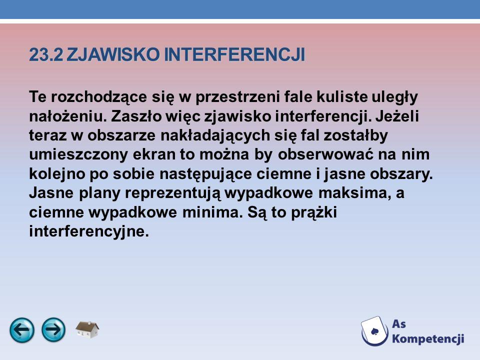 23.2 ZJAWISKO INTERFERENCJI