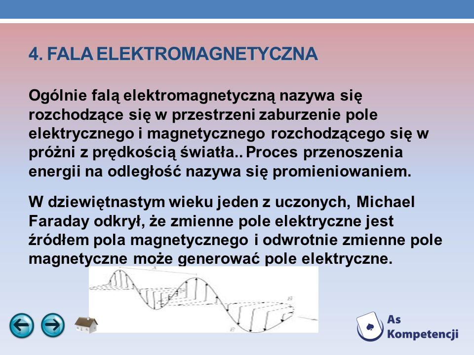 4. FALA ELEKTROMAGNETYCZNA