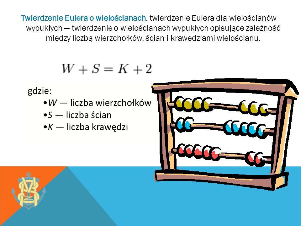 W — liczba wierzchołków S — liczba ścian K — liczba krawędzi