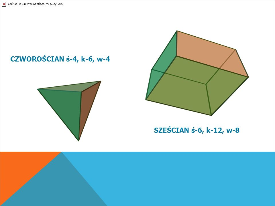 CZWOROŚCIAN ś-4, k-6, w-4 SZEŚCIAN ś-6, k-12, w-8