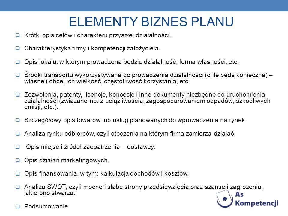 ELEMENTY BIZNES PLANUKrótki opis celów i charakteru przyszłej działalności. Charakterystyka firmy i kompetencji założyciela.