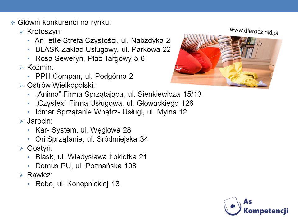 Główni konkurenci na rynku: Krotoszyn: