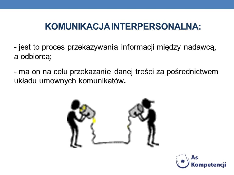 KOMUNIKACJA INTERPERSONALNA: