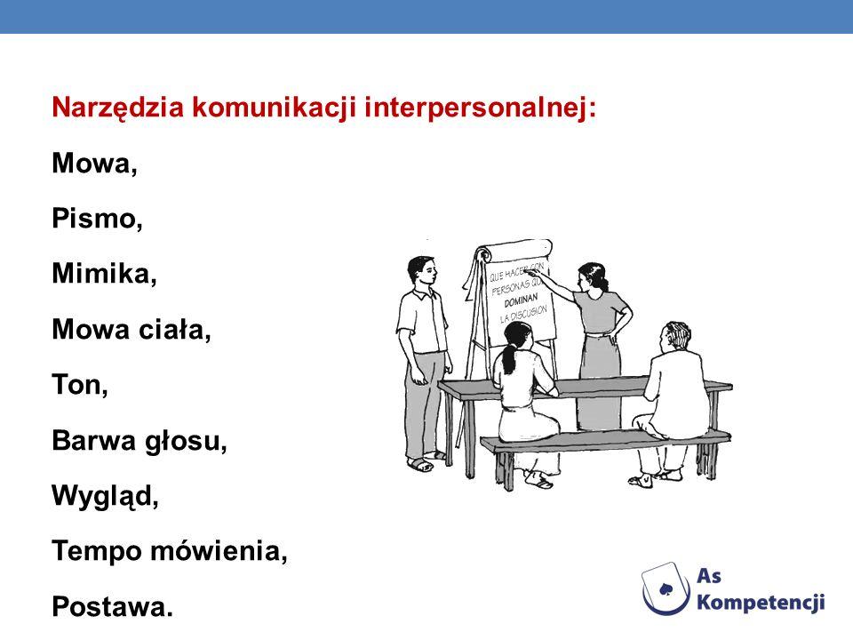o Narzędzia komunikacji interpersonalnej: Mowa, Pismo, Mimika, Mowa ciała, Ton, Barwa głosu, Wygląd, Tempo mówienia, Postawa.