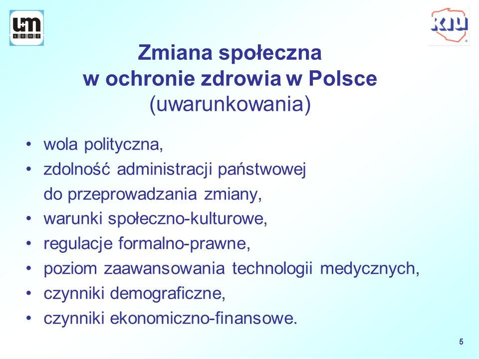 Zmiana społeczna w ochronie zdrowia w Polsce (uwarunkowania)