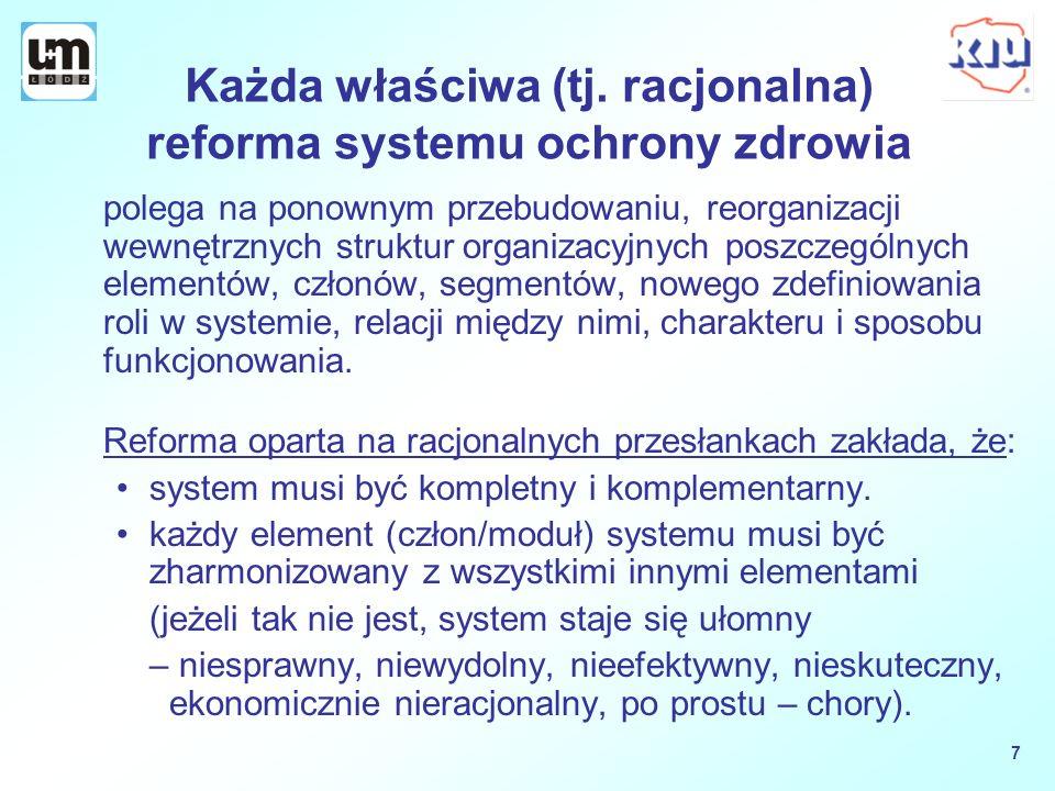 Każda właściwa (tj. racjonalna) reforma systemu ochrony zdrowia