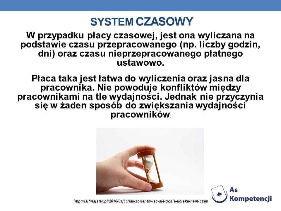 SYSTEM CZASOWY