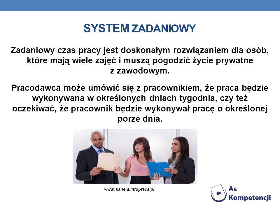 SYSTEM ZADANIOWY