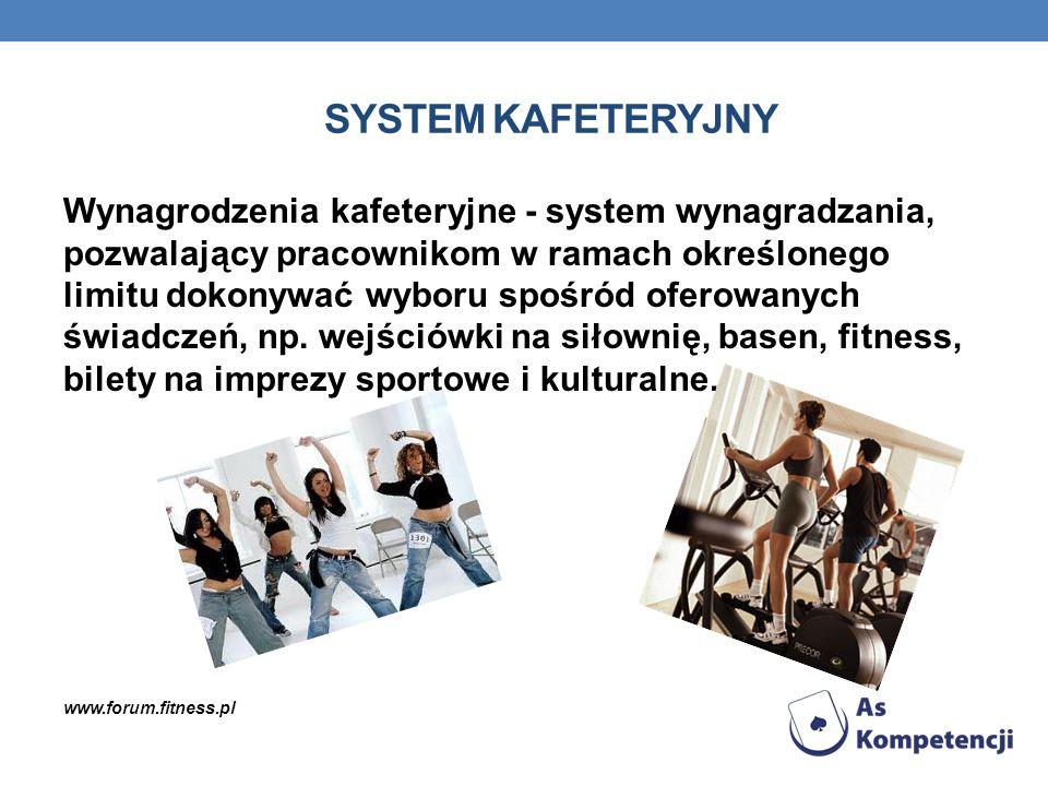 System kafeteryjny