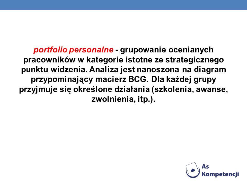 portfolio personalne - grupowanie ocenianych pracowników w kategorie istotne ze strategicznego punktu widzenia.