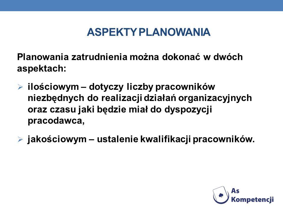 Aspekty planowania Planowania zatrudnienia można dokonać w dwóch aspektach: