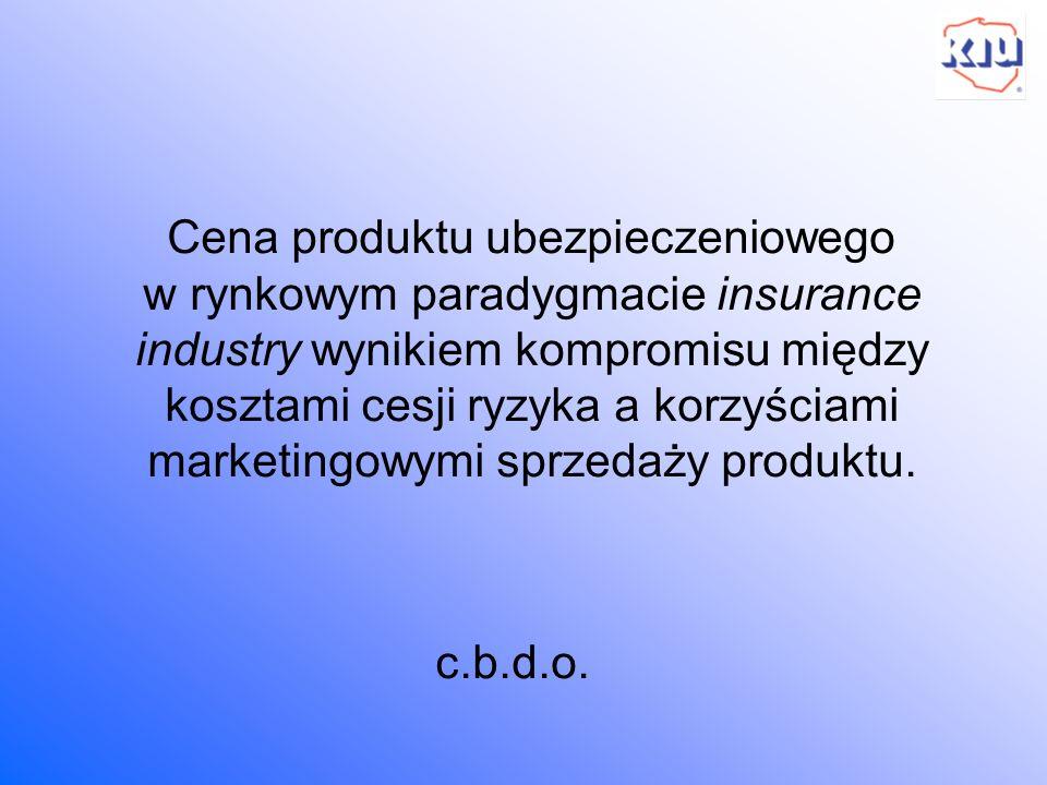 Cena produktu ubezpieczeniowego w rynkowym paradygmacie insurance industry wynikiem kompromisu między kosztami cesji ryzyka a korzyściami marketingowymi sprzedaży produktu.