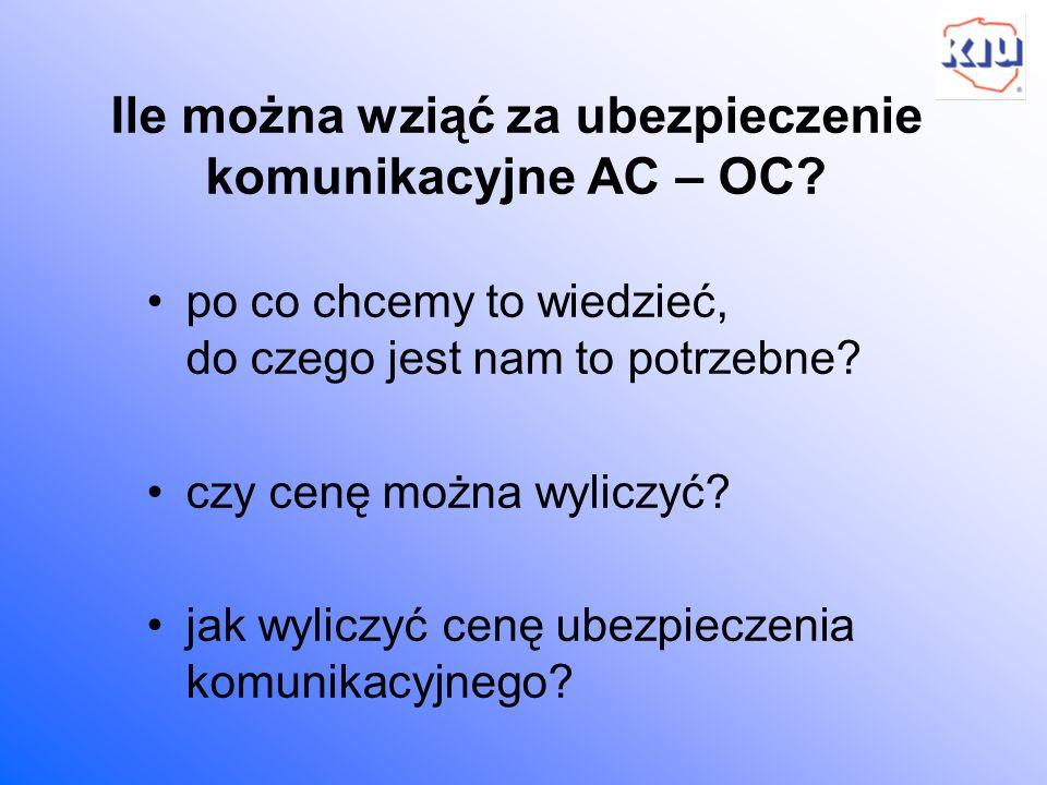 Ile można wziąć za ubezpieczenie komunikacyjne AC – OC