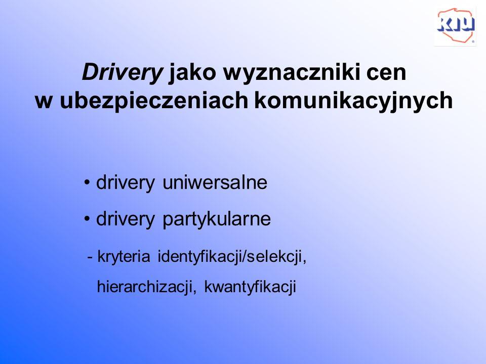 Drivery jako wyznaczniki cen w ubezpieczeniach komunikacyjnych