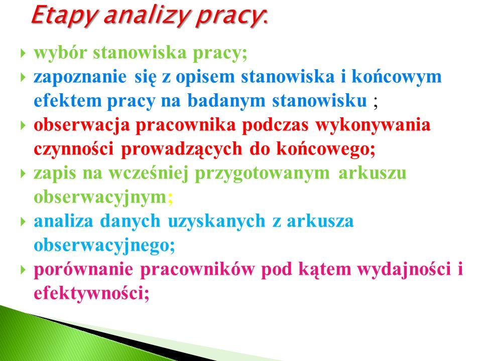 Etapy analizy pracy: wybór stanowiska pracy;