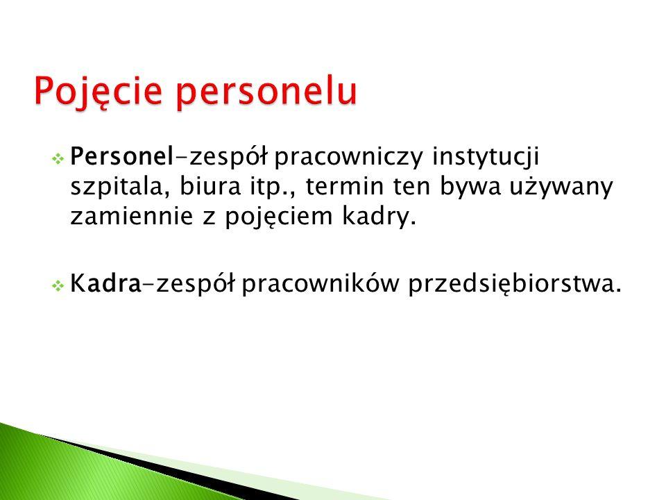 Pojęcie personelu Personel-zespół pracowniczy instytucji szpitala, biura itp., termin ten bywa używany zamiennie z pojęciem kadry.