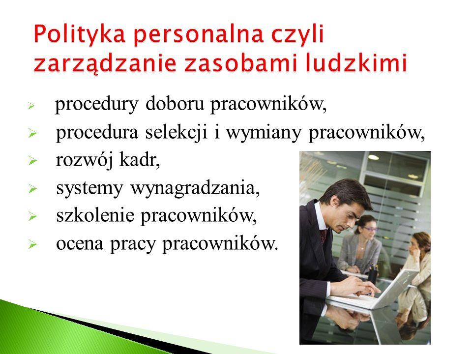 Polityka personalna czyli zarządzanie zasobami ludzkimi