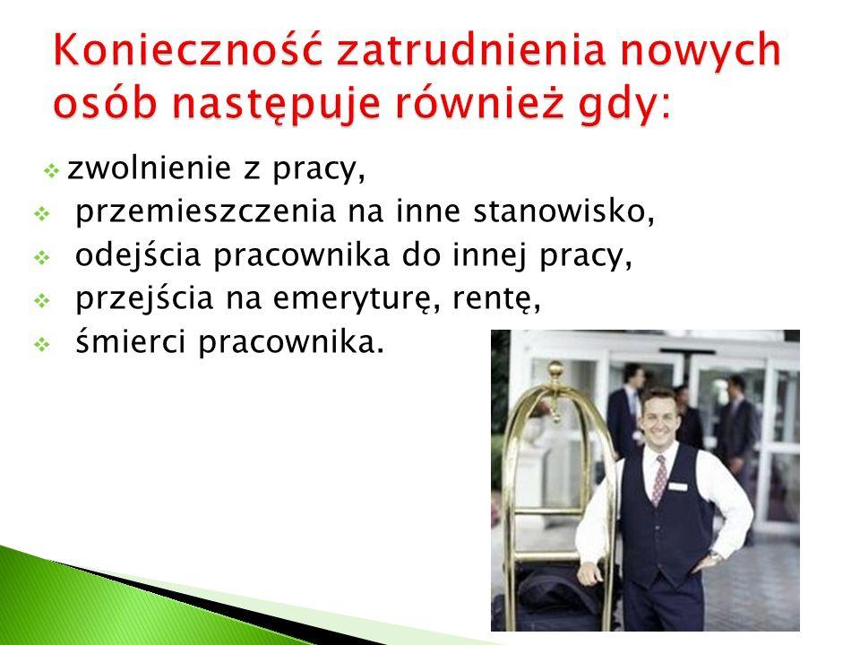 Konieczność zatrudnienia nowych osób następuje również gdy: