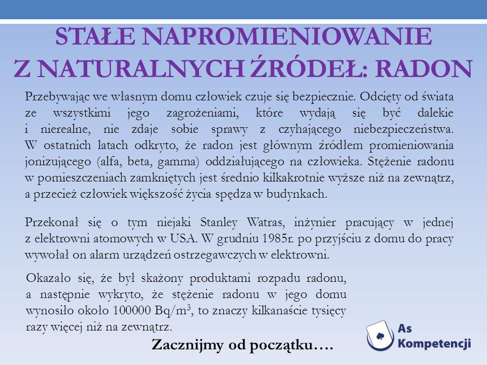 Stałe napromieniowanie z naturalnych źródeł: Radon