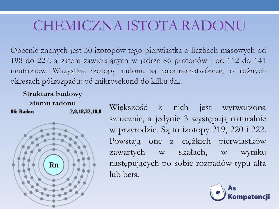 Chemiczna istota radonu