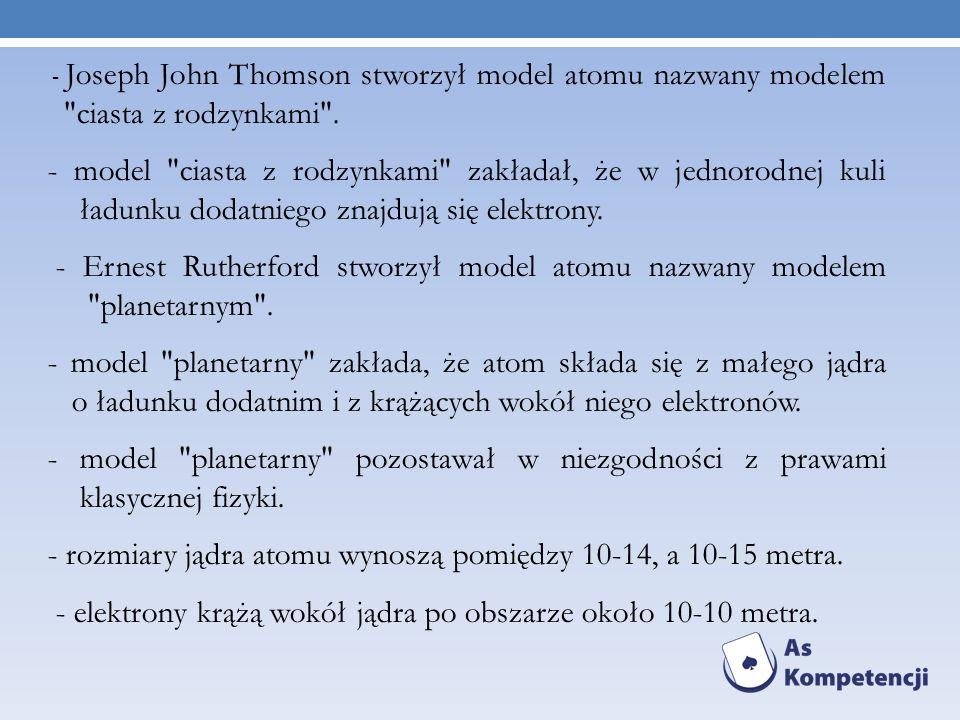 - rozmiary jądra atomu wynoszą pomiędzy 10-14, a 10-15 metra.
