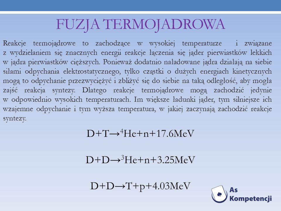 FUZJA TERMOJADROWA D+T→4He+n+17.6MeV D+D→3He+n+3.25MeV D+D→T+p+4.03MeV