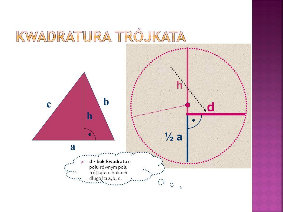 Kwadratura TRÓJKATA d h b c h ½ a a